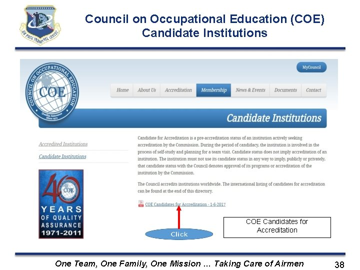 Council on Occupational Education (COE) Candidate Institutions COE Candidates for Accreditation One Team, One