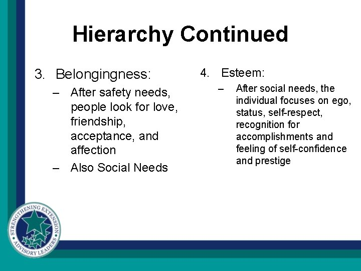 Hierarchy Continued 3. Belongingness: – After safety needs, people look for love, friendship, acceptance,