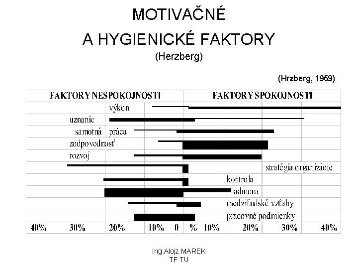 MOTIVAČNÉ A HYGIENICKÉ FAKTORY (Herzberg) (Hrzberg, 1959) Ing. Alojz MAREK TF TU