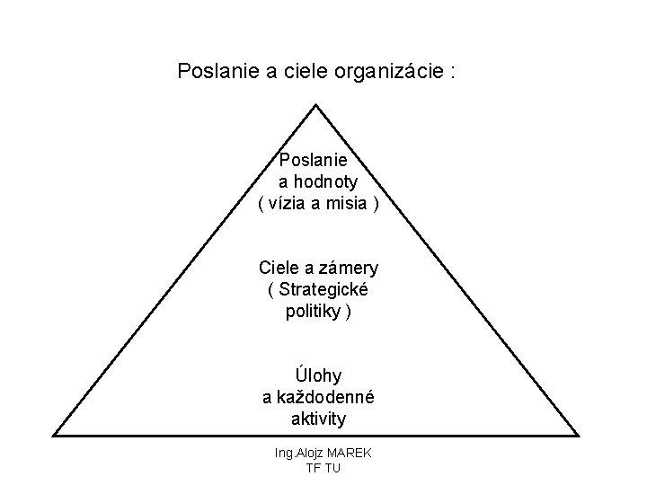 Poslanie a ciele organizácie : Poslanie a hodnoty ( vízia a misia ) Ciele