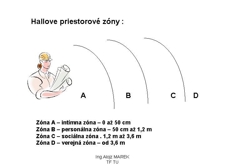 Hallove priestorové zóny : A B C Zóna A – intímna zóna – 0