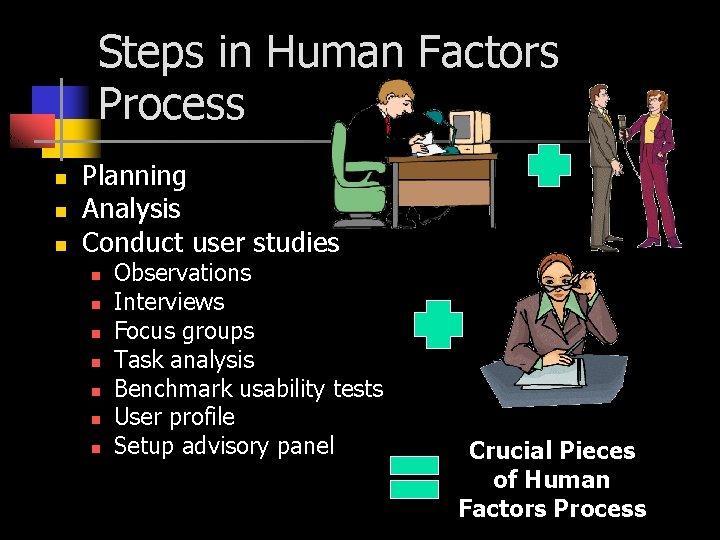 Steps in Human Factors Process n n n Planning Analysis Conduct user studies n