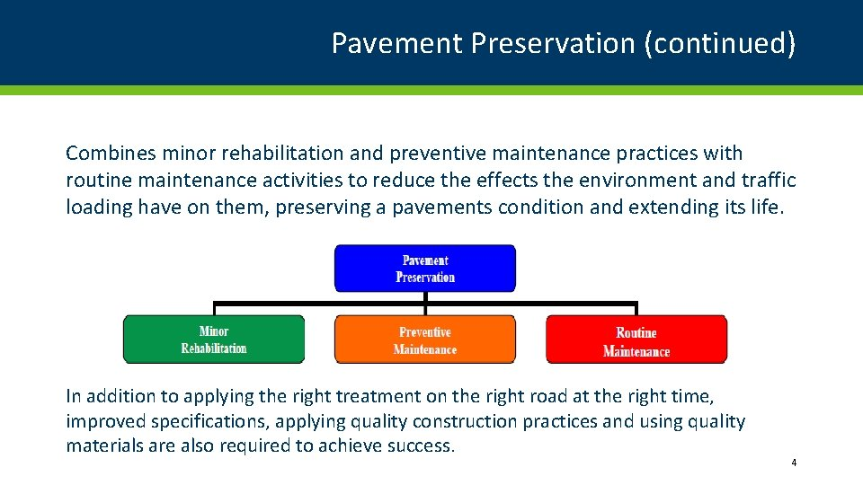 Pavement Preservation (continued) Combines minor rehabilitation and preventive maintenance practices with routine maintenance activities