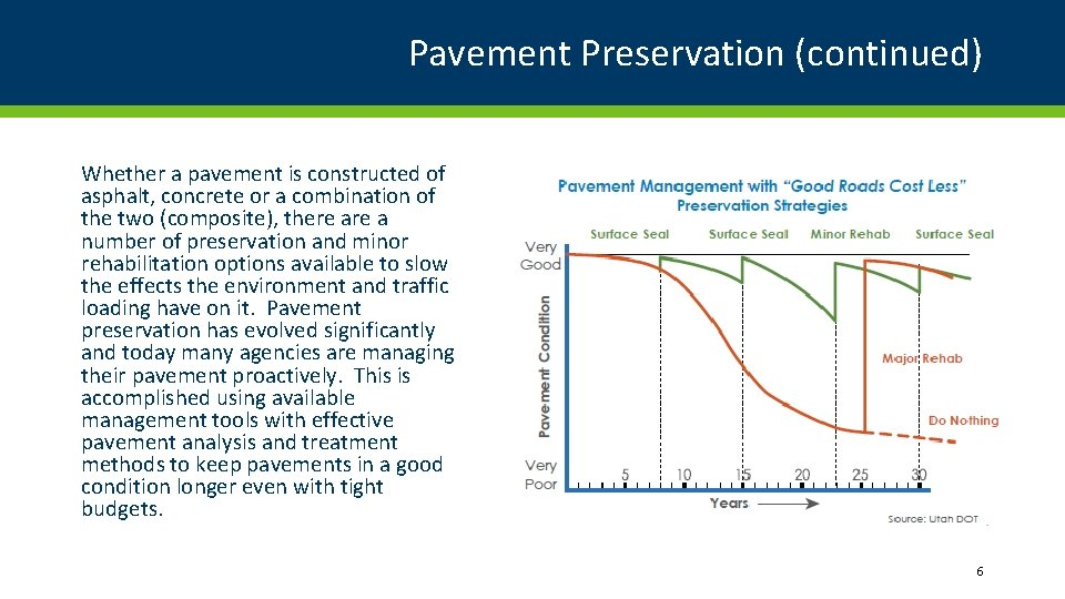 Pavement Preservation (continued) Whether a pavement is constructed of asphalt, concrete or a combination