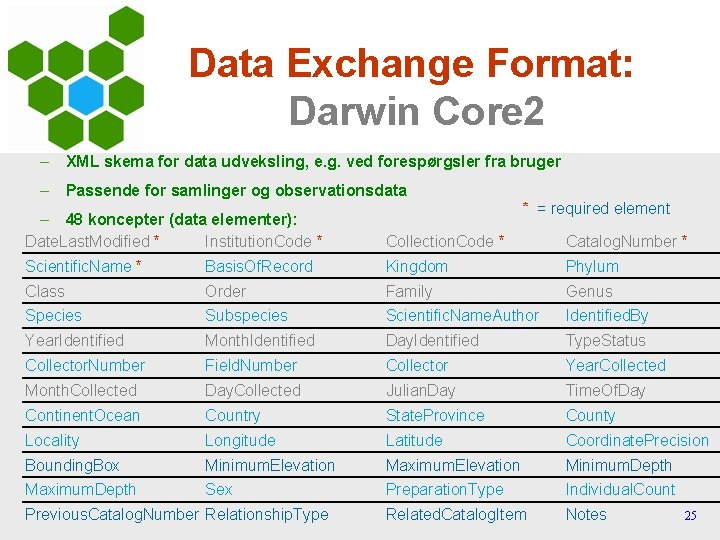 Data Exchange Format: Darwin Core 2 – XML skema for data udveksling, e. g.