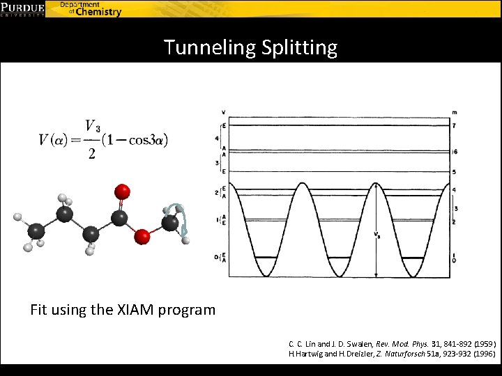 Tunneling Splitting Fit using the XIAM program C. C. Lin and J. D. Swalen,