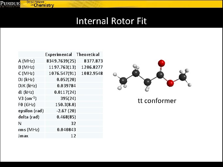 Internal Rotor Fit Experimental Theoretical A (MHz) 8349. 7639(25) 8377. 873 B (MHz) 1197.