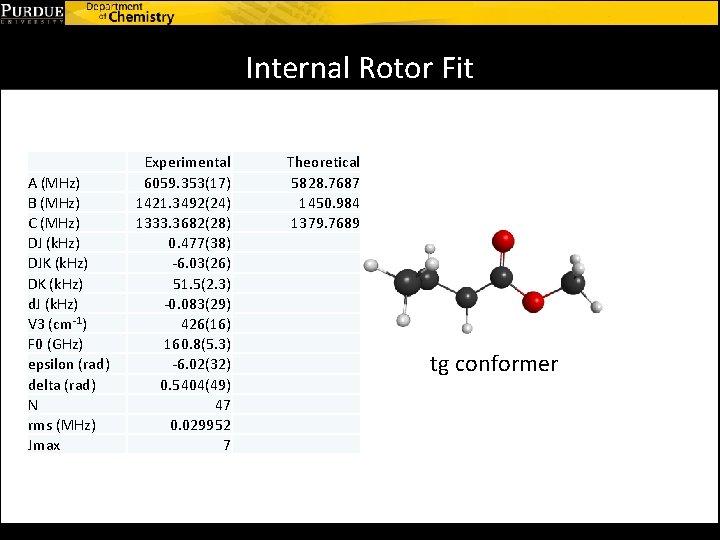 Internal Rotor Fit A (MHz) B (MHz) C (MHz) DJ (k. Hz) DJK (k.