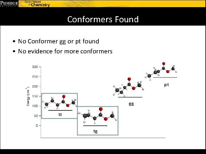 Conformers Found • No Conformer gg or pt found • No evidence for more