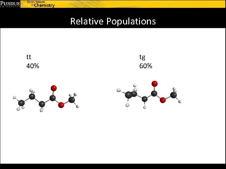 Relative Populations tt 40% tg 60%