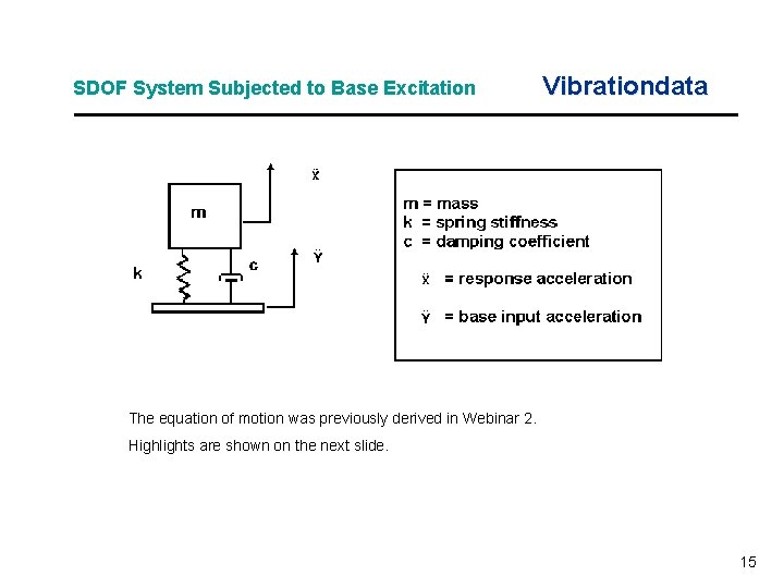 SDOF System Subjected to Base Excitation Vibrationdata The equation of motion was previously derived