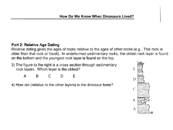 Dating in anthropology relative Archaeological Dating: