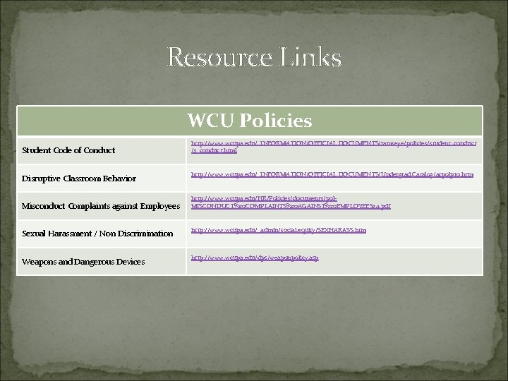Resource Links WCU Policies Student Code of Conduct Disruptive Classroom Behavior Misconduct Complaints against
