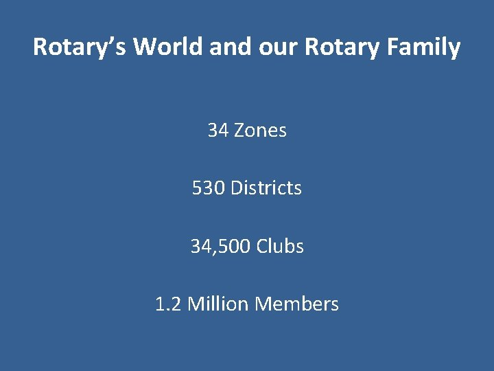 Rotary's World and our Rotary Family 34 Zones 530 Districts 34, 500 Clubs 1.