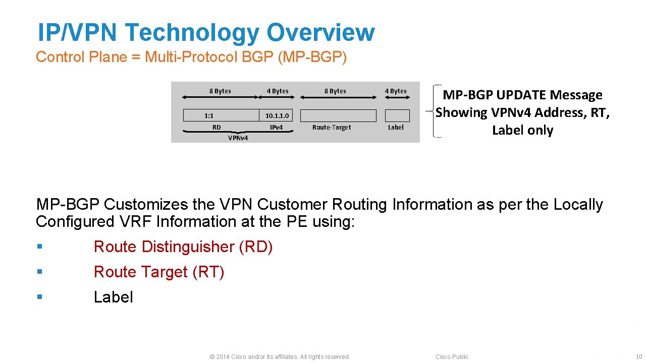 IP/VPN Technology Overview Control Plane = Multi-Protocol BGP (MP-BGP) 8 Bytes 1: 1 4