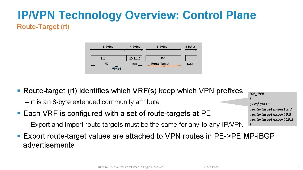 IP/VPN Technology Overview: Control Plane Route-Target (rt) 8 Bytes 1: 1 RD 4 Bytes