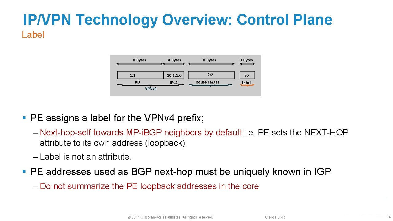 IP/VPN Technology Overview: Control Plane Label 8 Bytes 1: 1 RD 4 Bytes 8