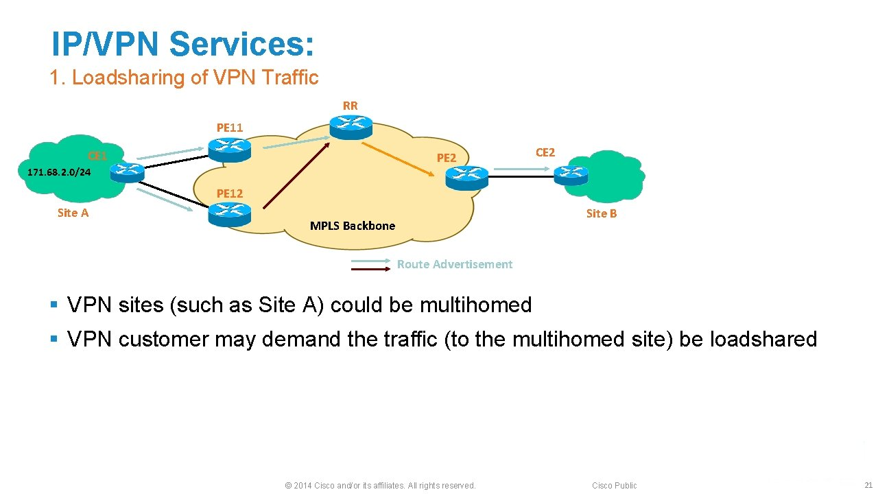 IP/VPN Services: 1. Loadsharing of VPN Traffic RR PE 11 CE 1 PE 2