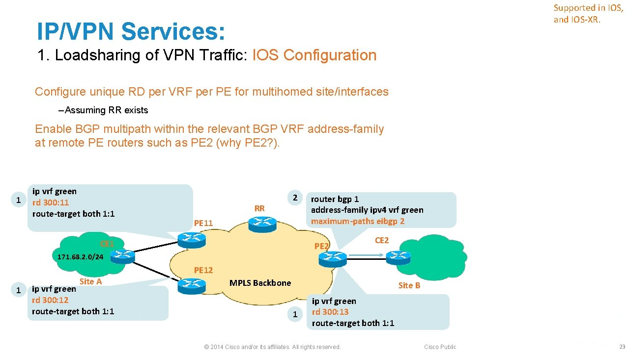 Supported in IOS, and IOS-XR. IP/VPN Services: 1. Loadsharing of VPN Traffic: IOS Configuration
