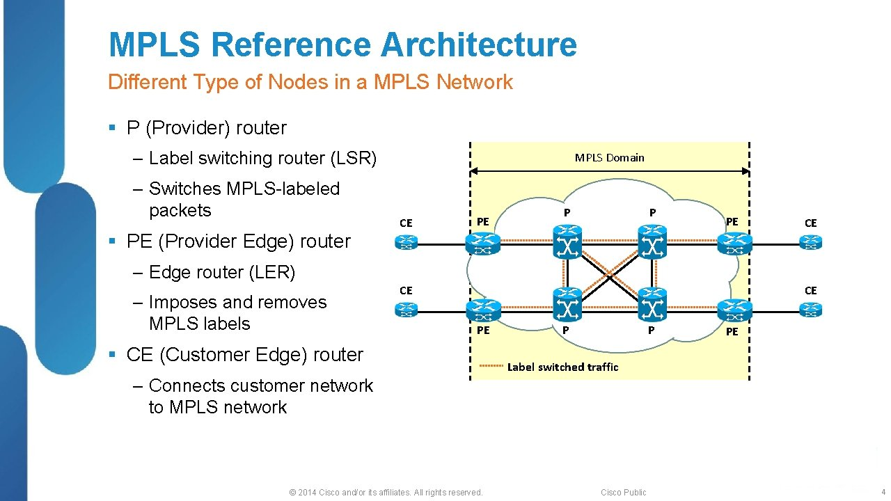 MPLS Reference Architecture Different Type of Nodes in a MPLS Network § P (Provider)