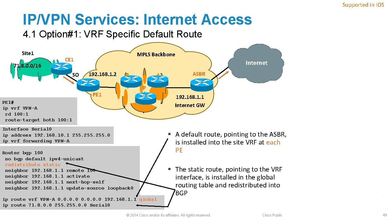 Supported in IOS IP/VPN Services: Internet Access 4. 1 Option#1: VRF Specific Default Route