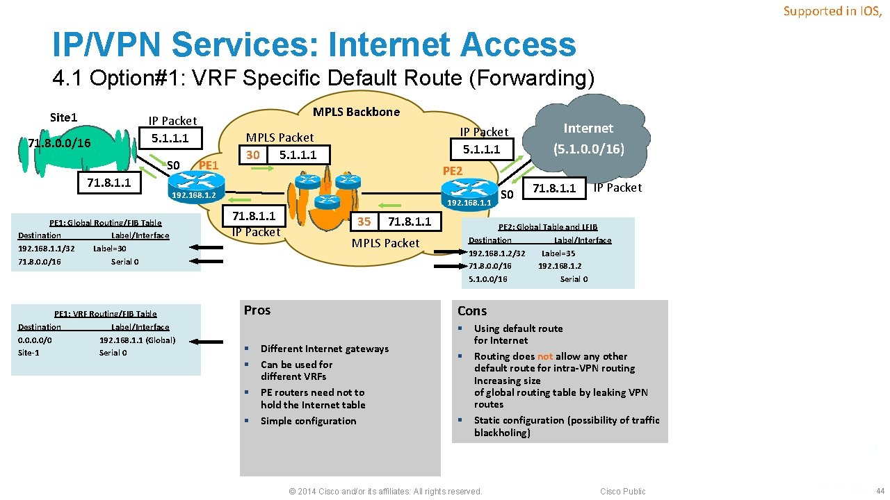 Supported in IOS, IP/VPN Services: Internet Access 4. 1 Option#1: VRF Specific Default Route