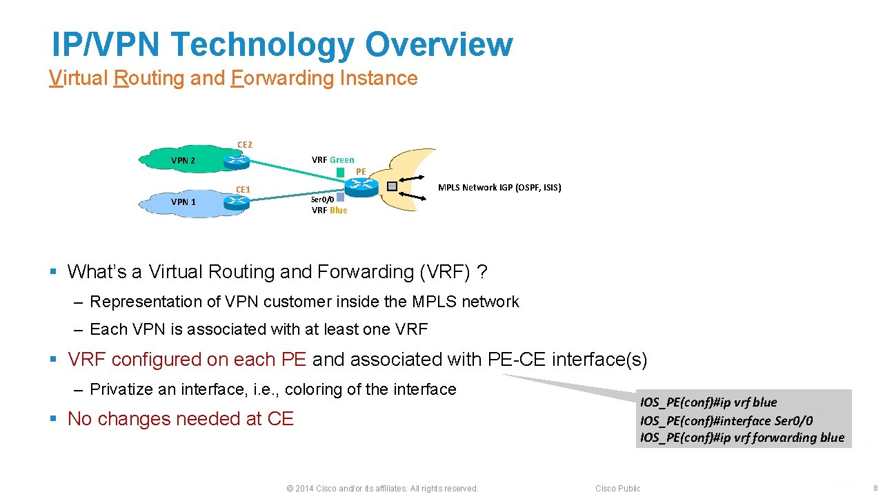 IP/VPN Technology Overview Virtual Routing and Forwarding Instance CE 2 VRF Green VPN 2