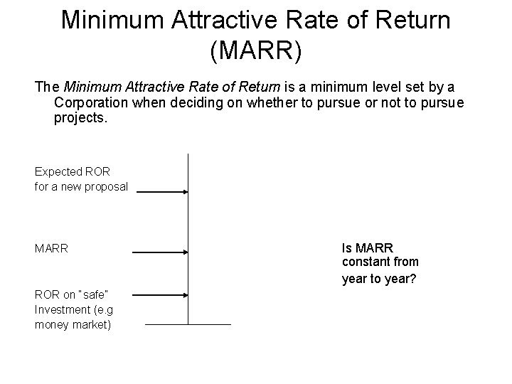 Minimum Attractive Rate of Return (MARR) The Minimum Attractive Rate of Return is a