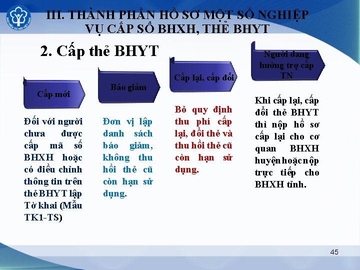 III. THÀNH PHẦN HỒ SƠ MỘT SỐ NGHIỆP VỤ CẤP SỔ BHXH, THẺ BHYT