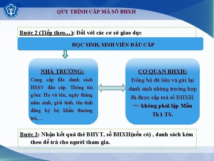 QUY TRÌNH CẤP MÃ SỐ BHXH Bước 2 (Tiếp theo…): Đối với các cơ