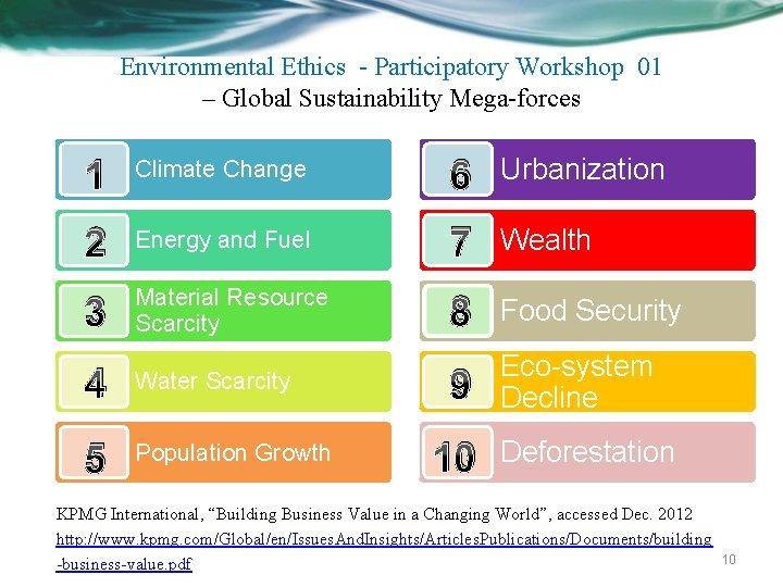 Environmental Ethics - Participatory Workshop 01 – Global Sustainability Mega-forces 1 Climate Change 6