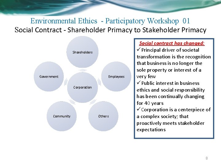 Environmental Ethics - Participatory Workshop 01 Social Contract - Shareholder Primacy to Stakeholder Primacy