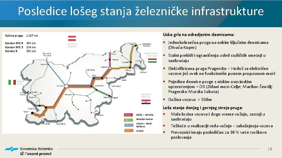Posledice lošeg stanja železničke infrastrukture Uska grla na odredjenim deonicama: Dužina pruga: 1. 207