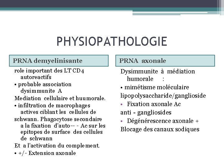 PHYSIOPATHOLOGIE PRNA demyelinisante PRNA axonale role important des LT CD 4 autoreactifs • probable