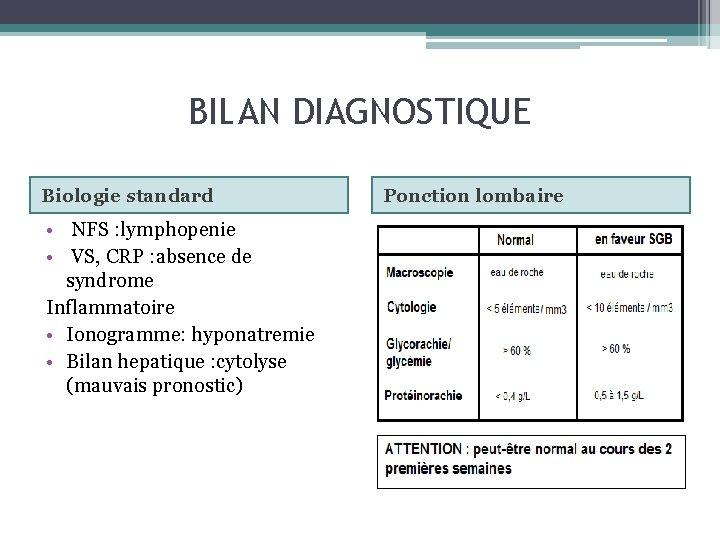 BILAN DIAGNOSTIQUE Biologie standard • NFS : lymphopenie • VS, CRP : absence de