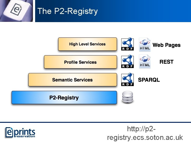 The P 2 -Registry http: //p 2 registry. ecs. soton. ac. uk