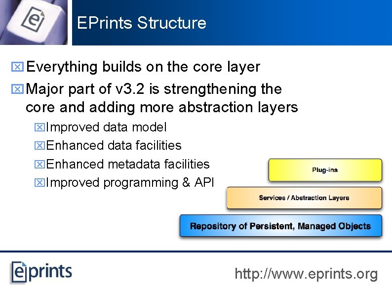EPrints Structure x Everything builds on the core layer x Major part of v