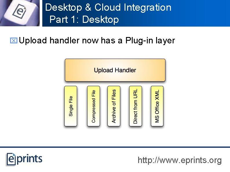 Desktop & Cloud Integration Part 1: Desktop x Upload handler now has a Plug-in