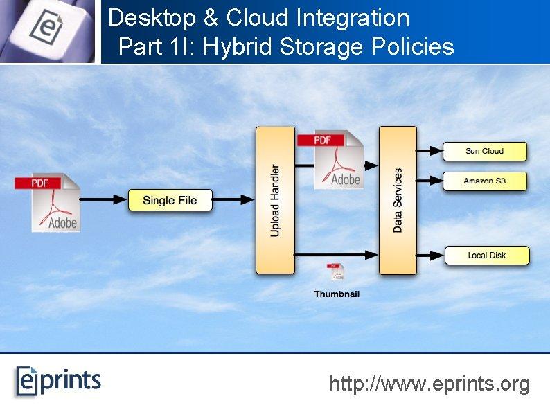 Desktop & Cloud Integration Part 1 I: Hybrid Storage Policies http: //www. eprints. org