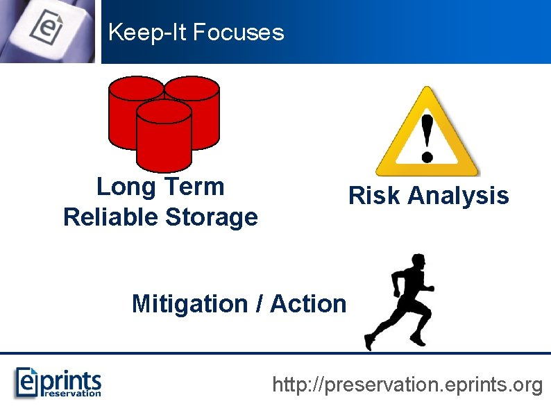 Keep-It Focuses Long Term Reliable Storage Risk Analysis Mitigation / Action http: //preservation. eprints.