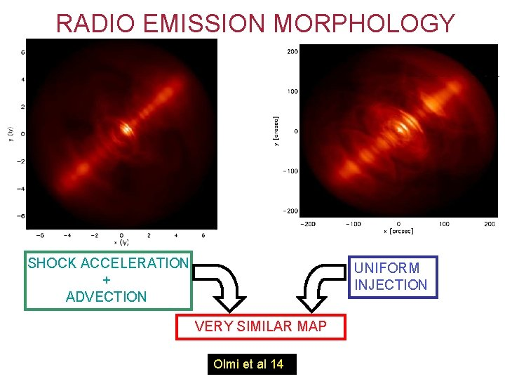 RADIO EMISSION MORPHOLOGY SHOCK ACCELERATION + ADVECTION UNIFORM INJECTION VERY SIMILAR MAP Olmi et