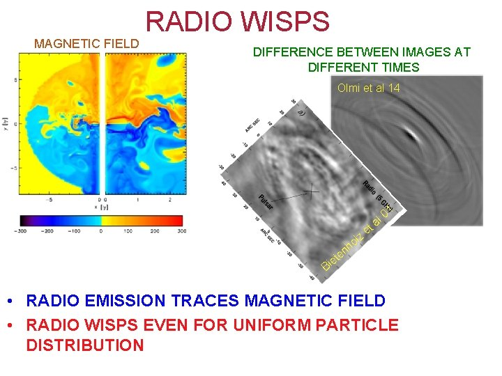MAGNETIC FIELD RADIO WISPS DIFFERENCE BETWEEN IMAGES AT DIFFERENT TIMES Olmi et al 14