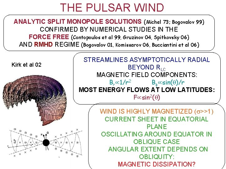 THE PULSAR WIND ANALYTIC SPLIT MONOPOLE SOLUTIONS (Michel 73; Bogovalov 99) CONFIRMED BY NUMERICAL