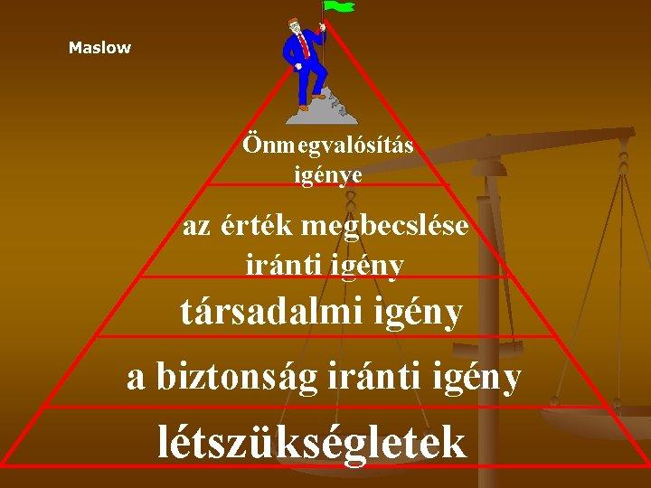 Maslow Önmegvalósítás igénye az érték megbecslése iránti igény társadalmi igény a biztonság iránti igény