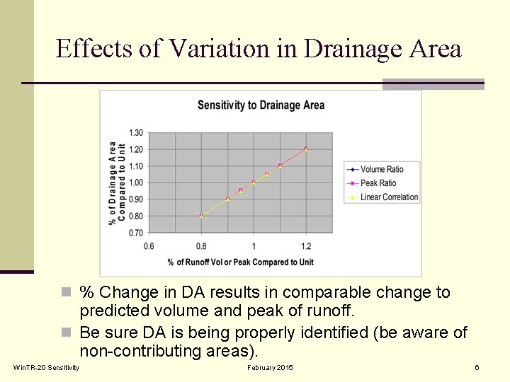 Effects of Variation in Drainage Area n % Change in DA results in comparable