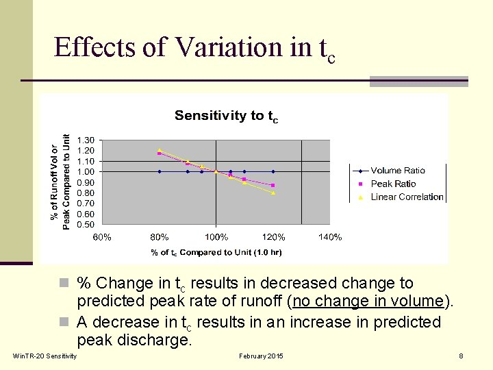 Effects of Variation in tc n % Change in tc results in decreased change