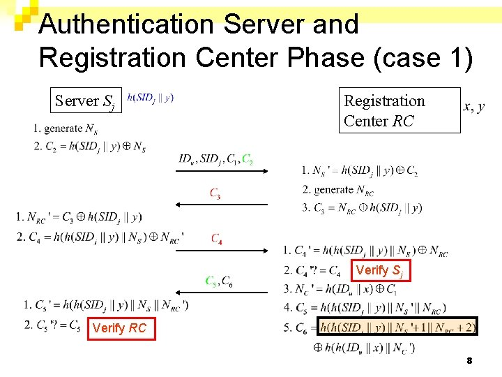 Authentication Server and Registration Center Phase (case 1) Server Sj Registration Center RC Verify