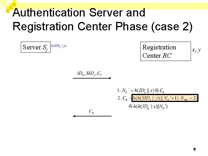 Authentication Server and Registration Center Phase (case 2) Server Sj Registration Center RC 9