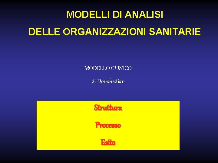 MODELLI DI ANALISI DELLE ORGANIZZAZIONI SANITARIE MODELLO CLINICO di Donabedian Struttura Processo Esito