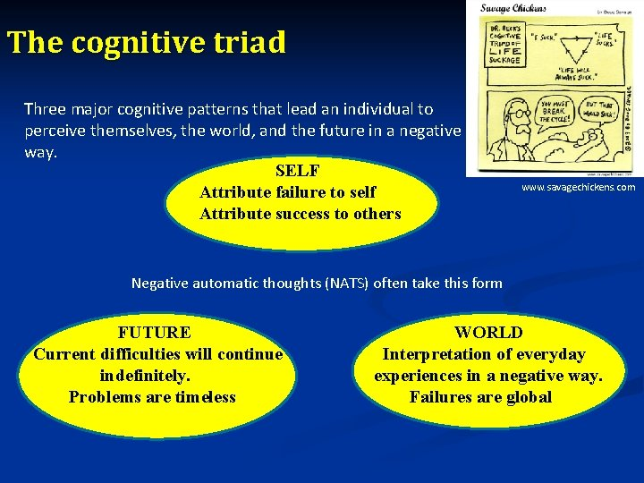 The cognitive triad Three major cognitive patterns that lead an individual to perceive themselves,